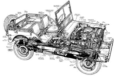 The famous cutaway of the MB